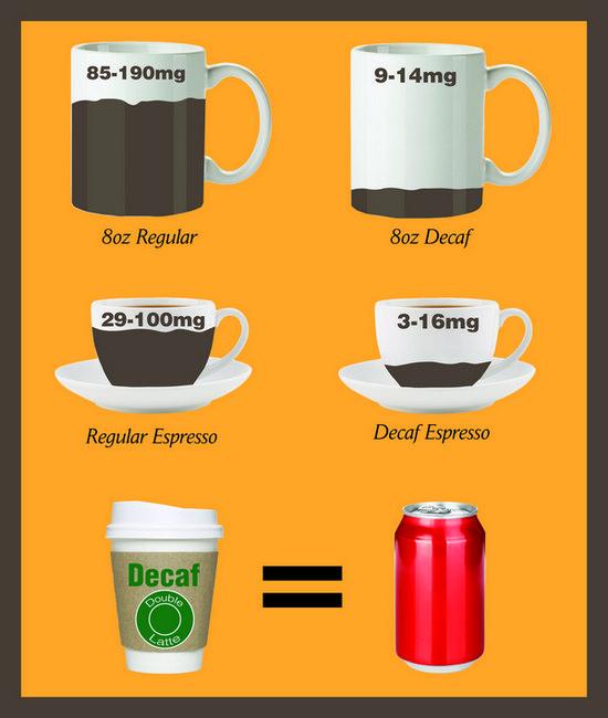 how many mg caffeine