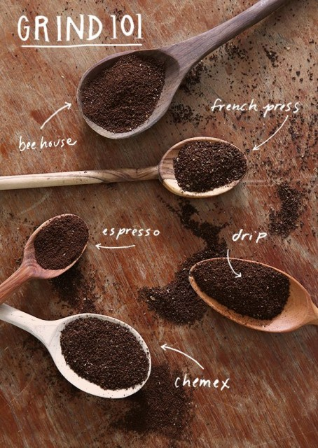 Right Coffee Grind Size for Different Brewing Methods