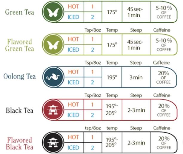 Is-There-a-Tea-Maker-like-a-Coffee-Maker-4