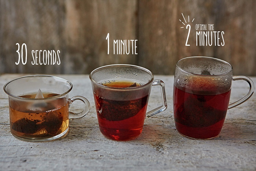 How to steep the perfect tea1